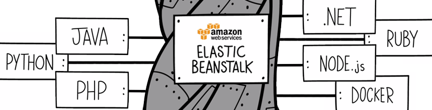 Hosting Django Sites on Amazon Elastic Beanstalk